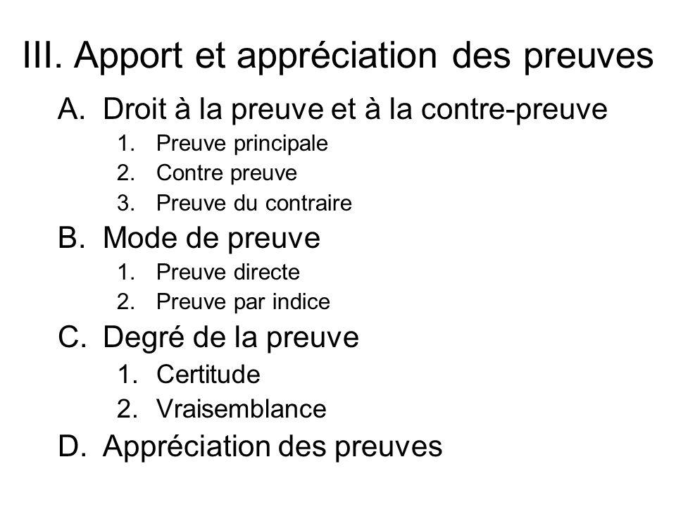 III. Apport et appréciation des preuves A.Droit à la preuve et à la contre-preuve 1.Preuve principale 2.Contre preuve 3.Preuve du contraire B.Mode de