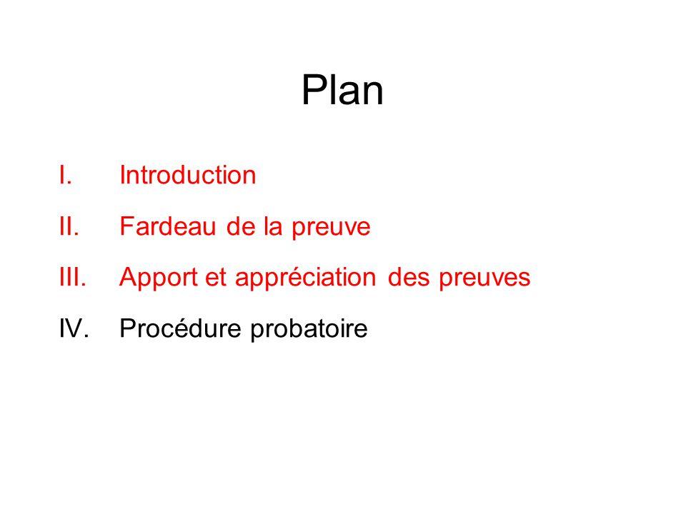 A.Le numerus clausus des moyens de preuve B.Les moyens de preuve prévus par le CPC 1.Interrogatoire des parties (art.