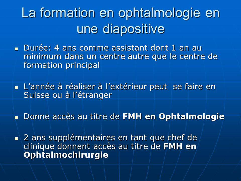 La formation en ophtalmologie en une diapositive Durée: 4 ans comme assistant dont 1 an au minimum dans un centre autre que le centre de formation pri