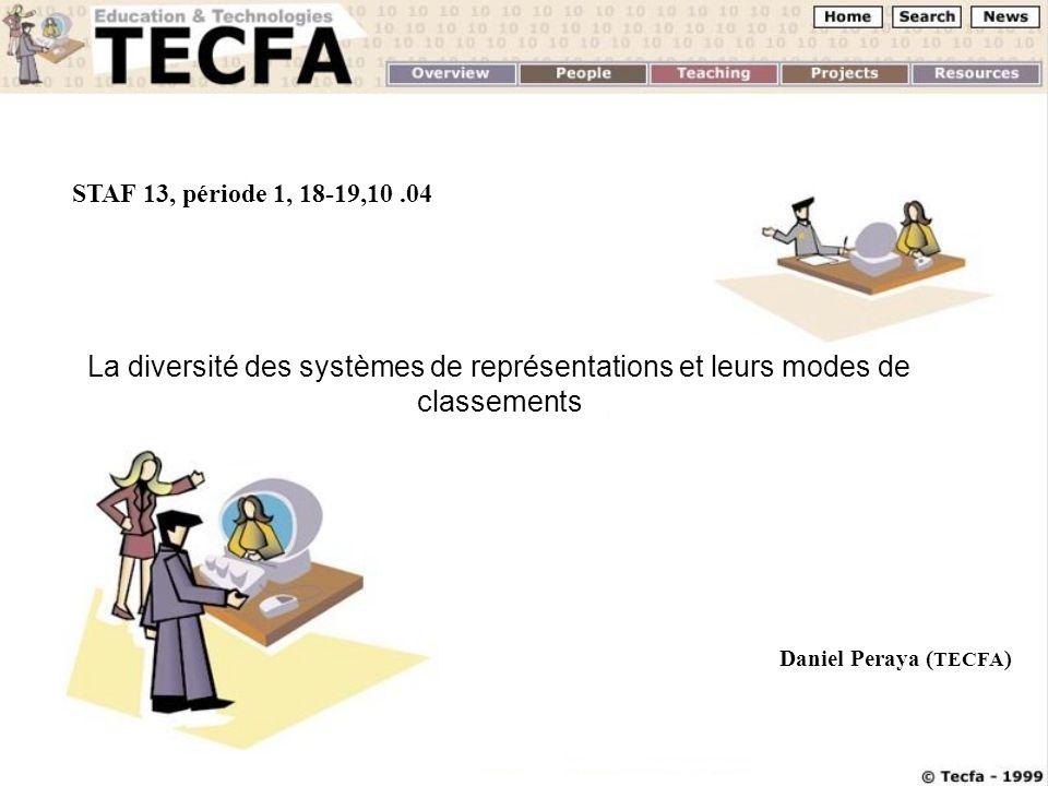 Période 1, 18-19.10.03 Staf 13, 2004, D. Peraya STAF 13, période 1, 18-19,10.04 Daniel Peraya ( TECFA ) La diversité des systèmes de représentations e