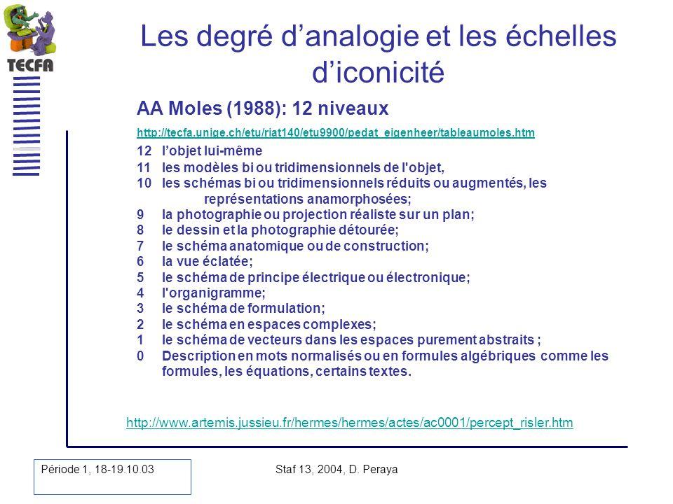 Période 1, 18-19.10.03 Staf 13, 2004, D. Peraya Les degré danalogie et les échelles diconicité AA Moles (1988): 12 niveaux http://tecfa.unige.ch/etu/r