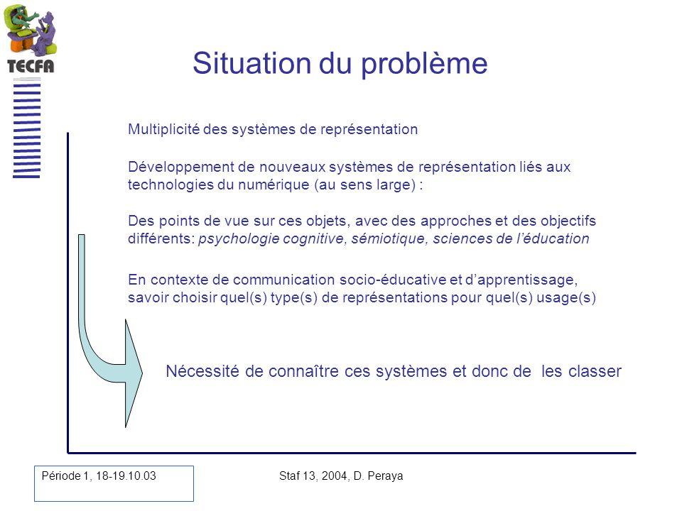 Période 1, 18-19.10.03 Staf 13, 2004, D. Peraya Situation du problème Multiplicité des systèmes de représentation Développement de nouveaux systèmes d