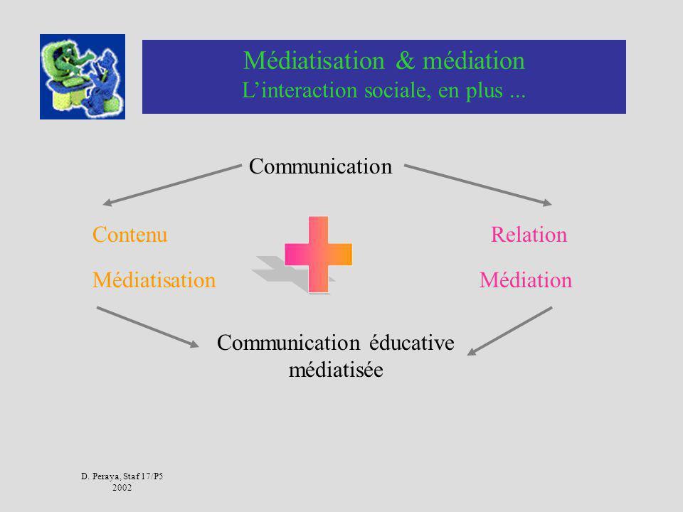 D.Peraya, Staf 17/P5 2002 Médiatisation & médiation Linteraction sociale, en plus...