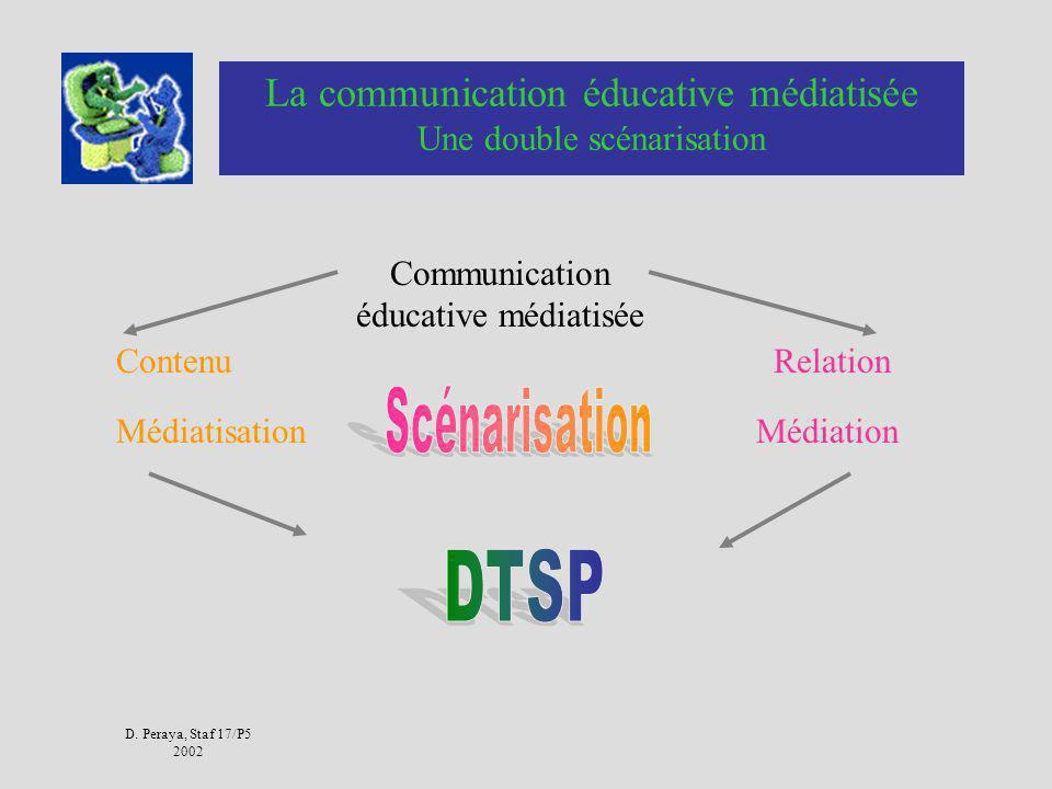 D. Peraya, Staf 17/P5 2002 Médiatisation & médiation Linteraction sociale, en plus... Communication Relation Médiation Communication éducative médiati