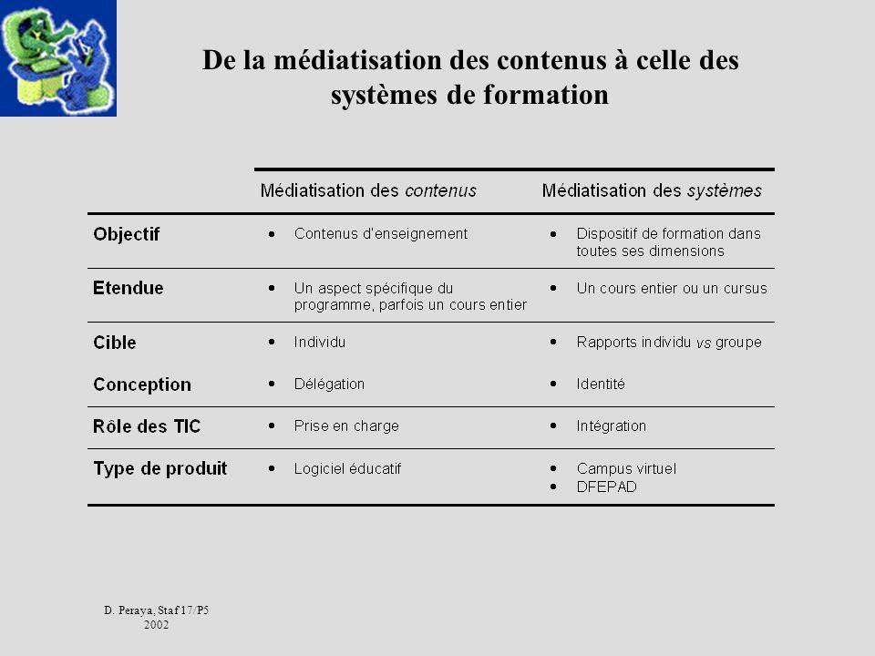 D. Peraya, Staf 17/P5 2002 De la médiatisation des contenus à celle des systèmes de formation