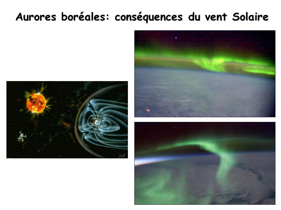 Aurores boréales: conséquences du vent Solaire