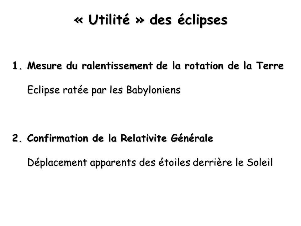 « Utilité » des éclipses 1.Mesure du ralentissement de la rotation de la Terre Eclipse ratée par les Babyloniens 2.Confirmation de la Relativite Générale Déplacement apparents des étoiles derrière le Soleil