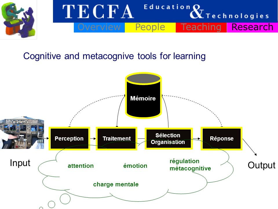 ResearchOverviewPeopleTeaching Cognitive and metacognive tools for learning Input Perception Sélection Organisation Traitement Réponse Mémoire Output attention régulation métacognitive émotion charge mentale