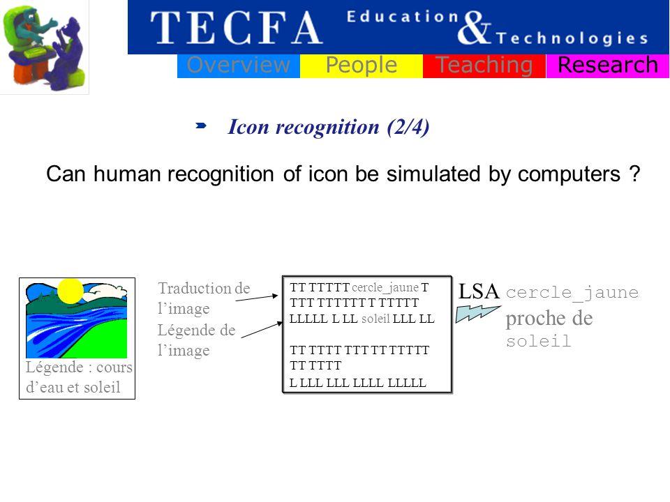 Icon recognition (2/4) ResearchOverviewPeopleTeaching TT TTTTT cercle_jaune T TTT TTTTTT T TTTTT LLLLL L LL soleil LLL LL TT TTTT TTT TT TTTTT TT TTTT L LLL LLL LLLL LLLLL Traduction de limage Légende de limage Légende : cours deau et soleil cercle_jaune proche de soleil LSA Can human recognition of icon be simulated by computers ?