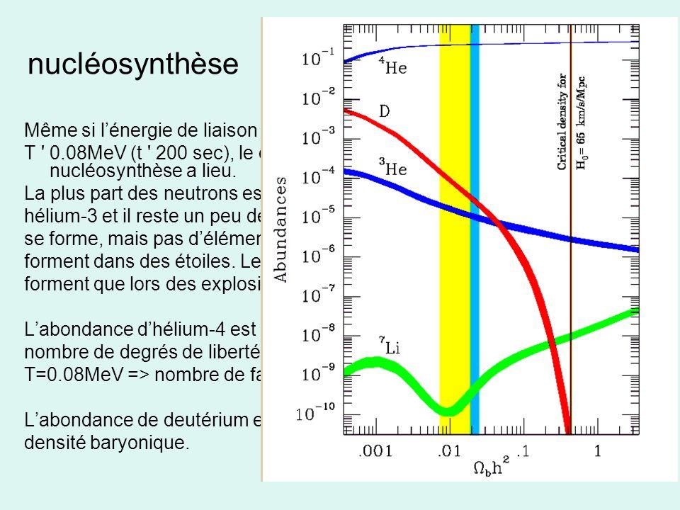 nucléosynthèse Même si lénergie de liaison du deutérium est de 2.2MeV, seule à T ' 0.08MeV (t ' 200 sec), le deutérium devient stable et la nucléosynt