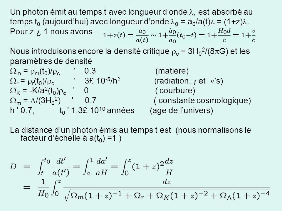 Un photon émit au temps t avec longueur donde, est absorbé au temps t 0 (aujourdhui) avec longueur donde 0 = a 0 /a(t) = (1+z) Pour z ¿ 1 nous avons.