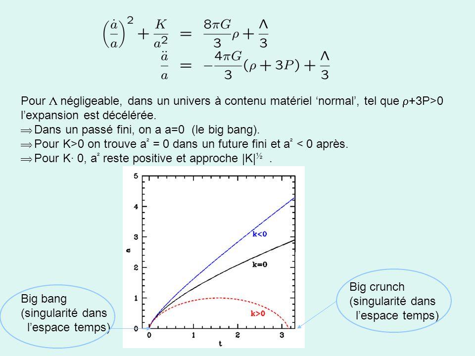 Pour négligeable, dans un univers à contenu matériel normal, tel que +3P>0 lexpansion est décélérée. Dans un passé fini, on a a=0 (le big bang). Pour