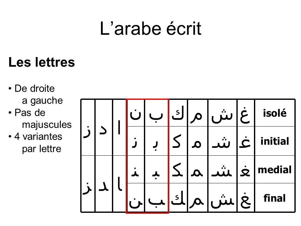 Larabe écrit Les lettres De droite a gauche Pas de majuscules 4 variantes par lettre د ا ز ن final medial initial isolé شمكب