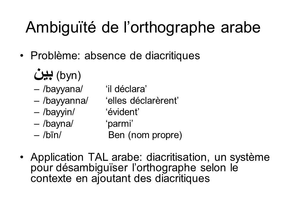 Ambiguïté de lorthographe arabe Problème: absence de diacritiques بين (byn) –/bayyana/ il déclara –/bayyanna/ elles déclarèrent –/bayyin/ évident –/ba