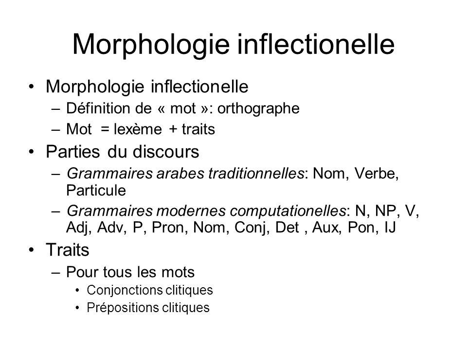 Morphologie inflectionelle –Définition de « mot »: orthographe –Mot = lexème + traits Parties du discours –Grammaires arabes traditionnelles: Nom, Ver