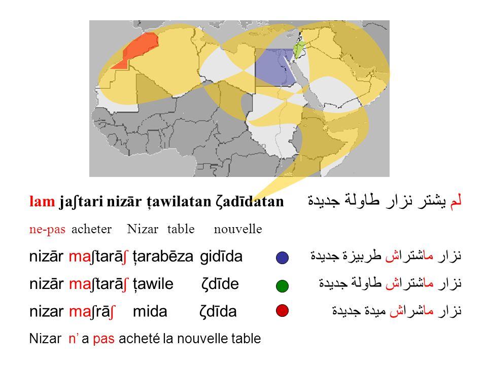 Larabe écrit Larabe sécrit avec un alphabète avec des variantes allographiques, des diacritiques optionnelles, et des ligatures spéciales Lalphabète arabe (variations) est aussi utilise pour écrire dautres langues : le persan, le kurde,lurdu, le pashto, etc الخَطُ العَرَبِي