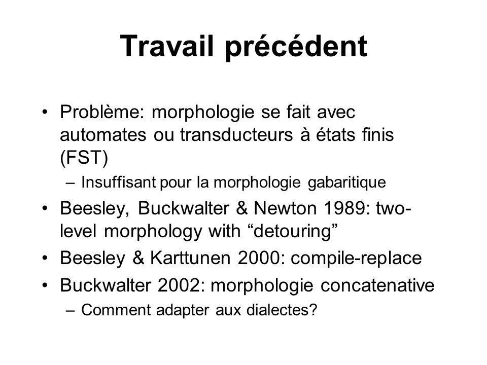Travail précédent Problème: morphologie se fait avec automates ou transducteurs à états finis (FST) –Insuffisant pour la morphologie gabaritique Beesl