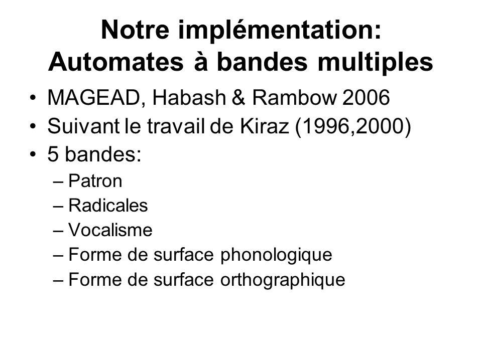Notre implémentation: Automates à bandes multiples MAGEAD, Habash & Rambow 2006 Suivant le travail de Kiraz (1996,2000) 5 bandes: –Patron –Radicales –