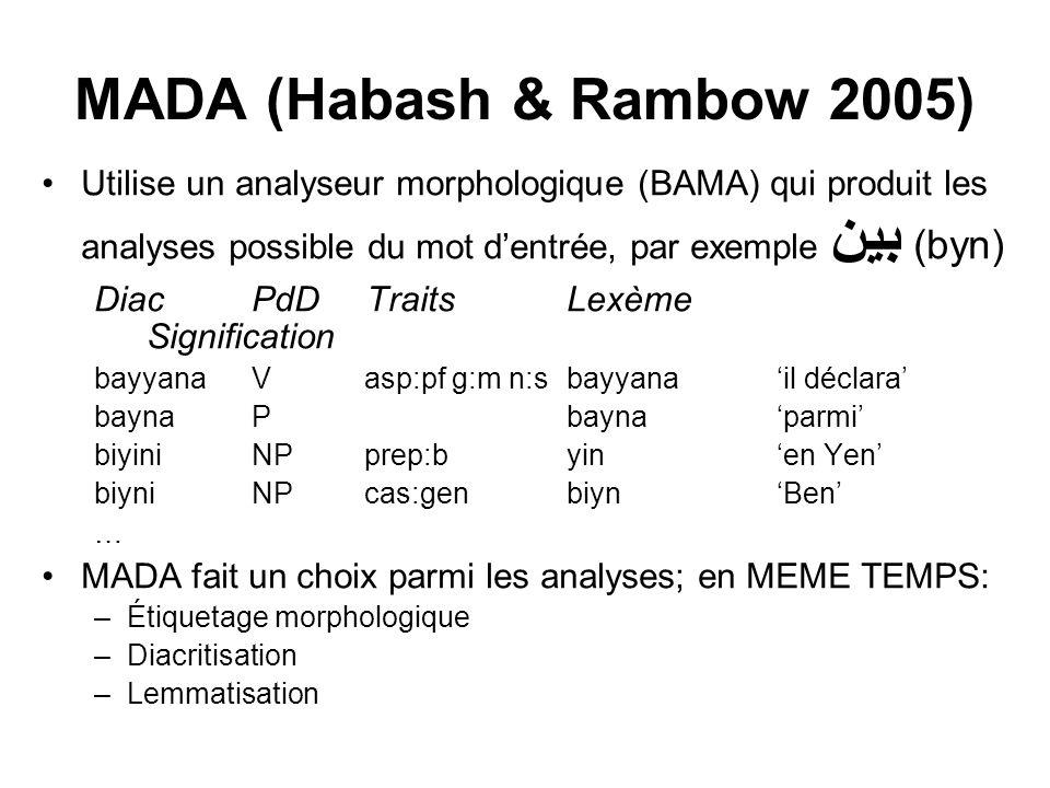 MADA (Habash & Rambow 2005) Utilise un analyseur morphologique (BAMA) qui produit les analyses possible du mot dentrée, par exemple بين (byn) DiacPdD TraitsLexème Signification bayyana V asp:pf g:m n:sbayyanail déclara baynaP baynaparmi biyiniNP prep:byinen Yen biyniNP cas:genbiynBen … MADA fait un choix parmi les analyses; en MEME TEMPS: –Étiquetage morphologique –Diacritisation –Lemmatisation