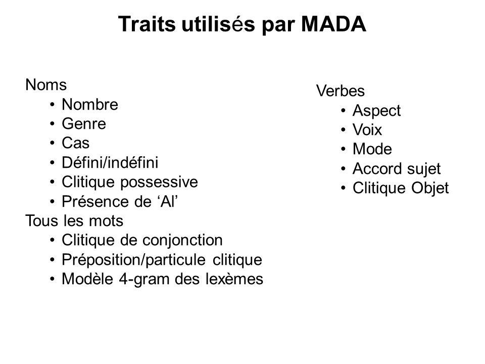 Traits utilisés par MADA Noms Nombre Genre Cas Défini/indéfini Clitique possessive Présence de Al Tous les mots Clitique de conjonction Préposition/pa