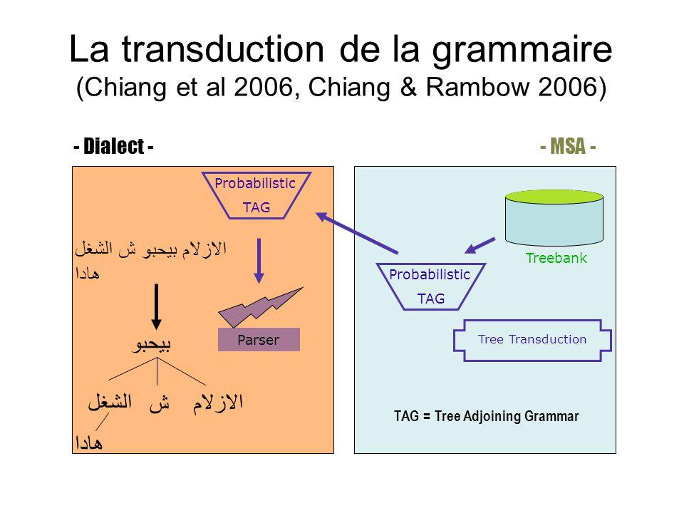 La transduction de la grammaire (Chiang et al 2006, Chiang & Rambow 2006) - Dialect - - MSA - TAG = Tree Adjoining Grammar Probabilistic TAG Tree Tran