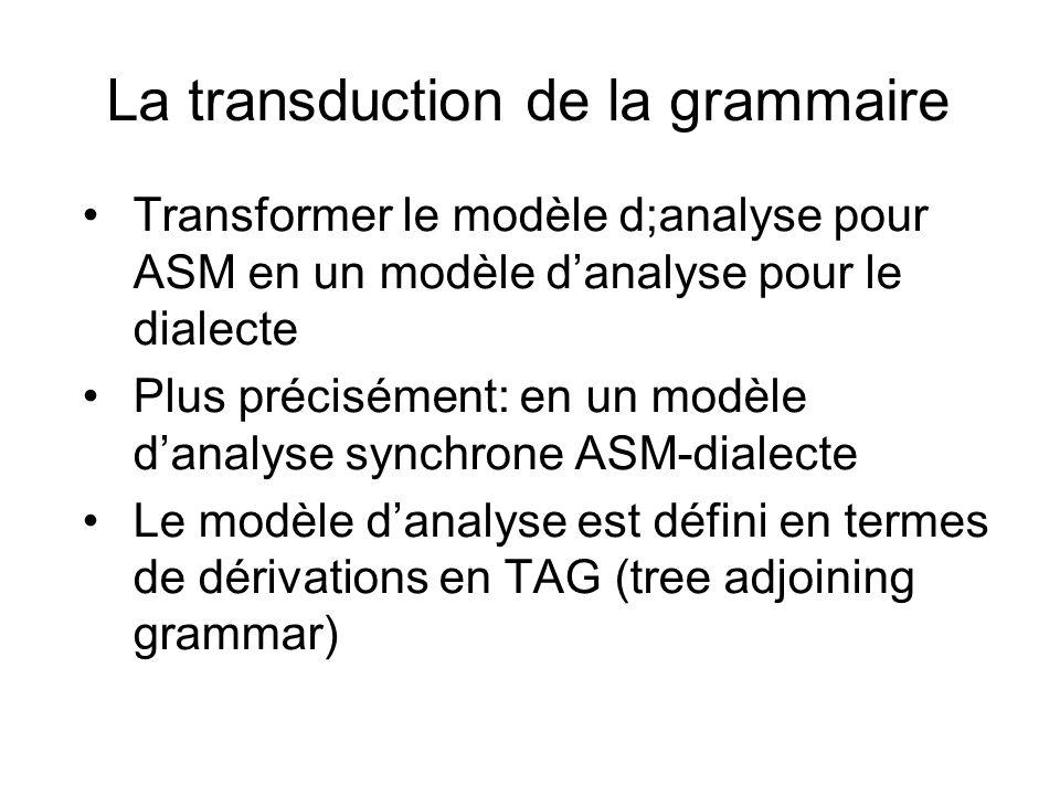 La transduction de la grammaire Transformer le modèle d;analyse pour ASM en un modèle danalyse pour le dialecte Plus précisément: en un modèle danalyse synchrone ASM-dialecte Le modèle danalyse est défini en termes de dérivations en TAG (tree adjoining grammar)