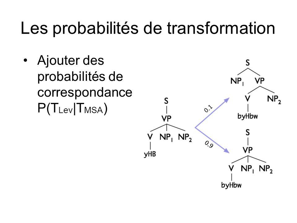 Les probabilités de transformation Ajouter des probabilités de correspondance P(T Lev |T MSA )