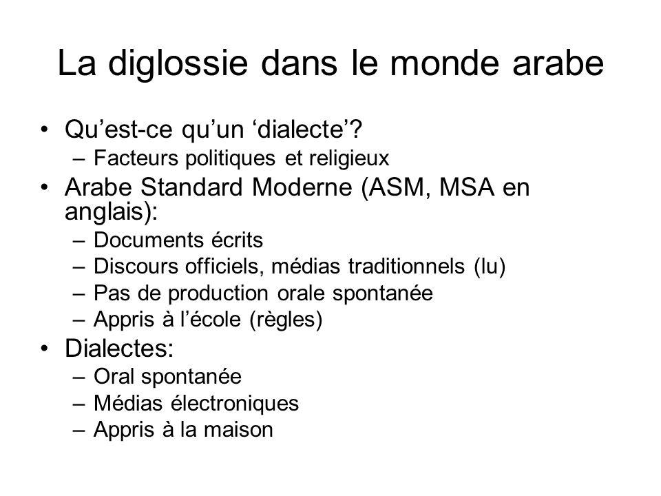 La diglossie dans le monde arabe Quest-ce quun dialecte? –Facteurs politiques et religieux Arabe Standard Moderne (ASM, MSA en anglais): –Documents éc