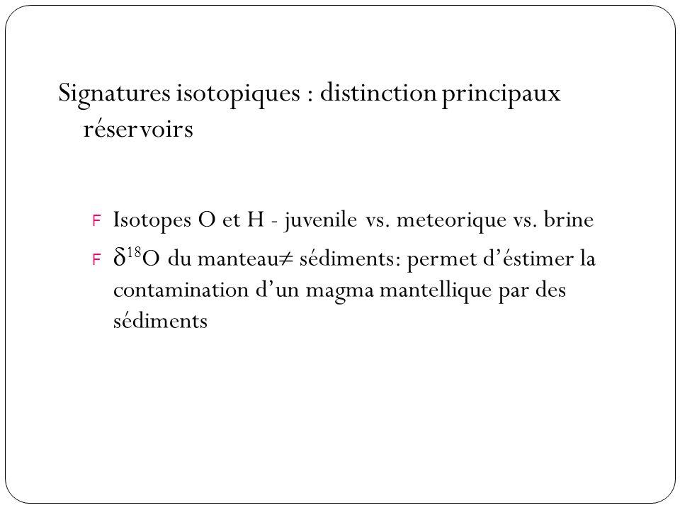 F Isotopes O et H - juvenile vs. meteorique vs. brine 18 O du manteau sédiments: permet déstimer la contamination dun magma mantellique par des sédime