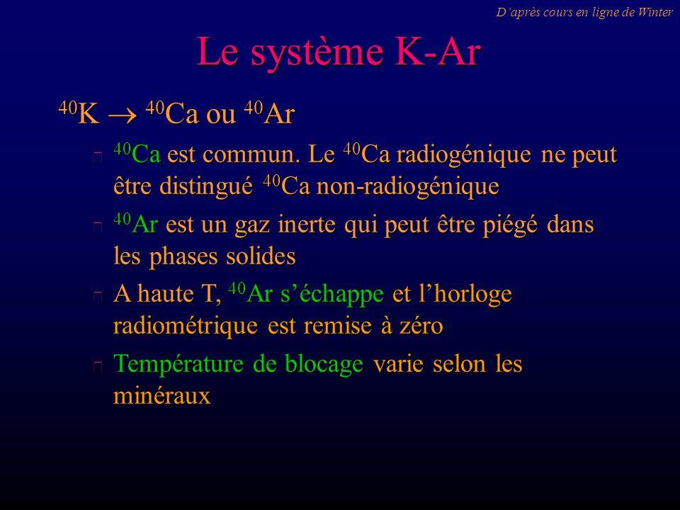 Le système K-Ar 40 K 40 Ca ou 40 Ar F 40 Ca est commun. Le 40 Ca radiogénique ne peut être distingué 40 Ca non-radiogénique F 40 Ar est un gaz inerte