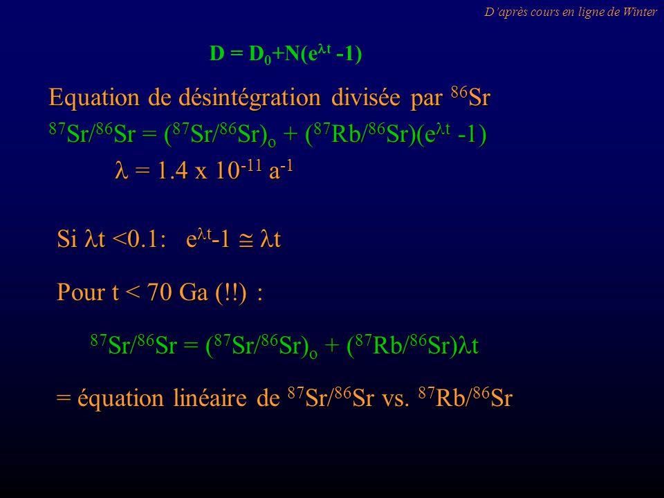 Si t <0.1: e t -1 t Pour t < 70 Ga (!!) : 87 Sr/ 86 Sr = ( 87 Sr/ 86 Sr) o + ( 87 Rb/ 86 Sr) t = équation linéaire de 87 Sr/ 86 Sr vs.