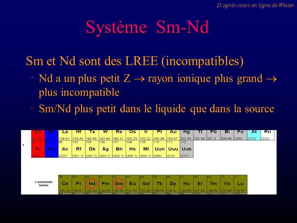 Système Sm-Nd l Sm et Nd sont des LREE (incompatibles) F Nd a un plus petit Z rayon ionique plus grand plus incompatible F Sm/Nd plus petit dans le li