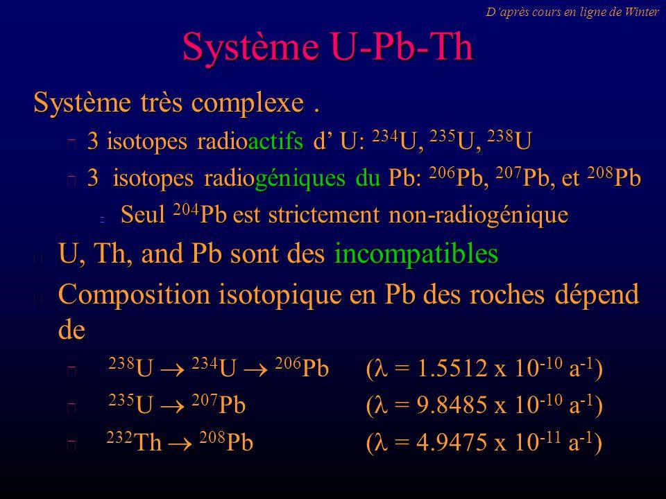 Système U-Pb-Th Système très complexe. F 3 isotopes radioactifs d U: 234 U, 235 U, 238 U F 3 isotopes radiogéniques du Pb: 206 Pb, 207 Pb, et 208 Pb s