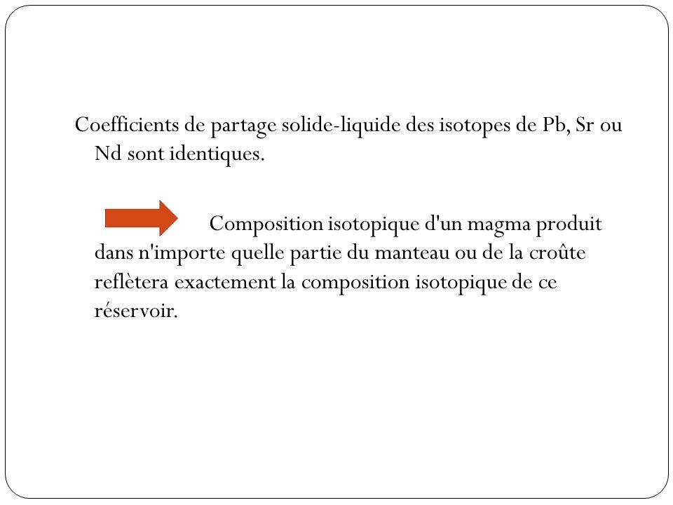 Coefficients de partage solide-liquide des isotopes de Pb, Sr ou Nd sont identiques. Composition isotopique d'un magma produit dans n'importe quelle p