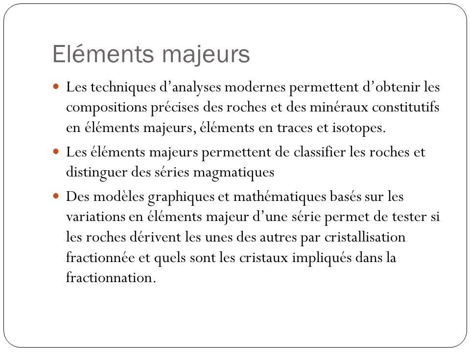 Eléments majeurs Les techniques danalyses modernes permettent dobtenir les compositions précises des roches et des minéraux constitutifs en éléments m