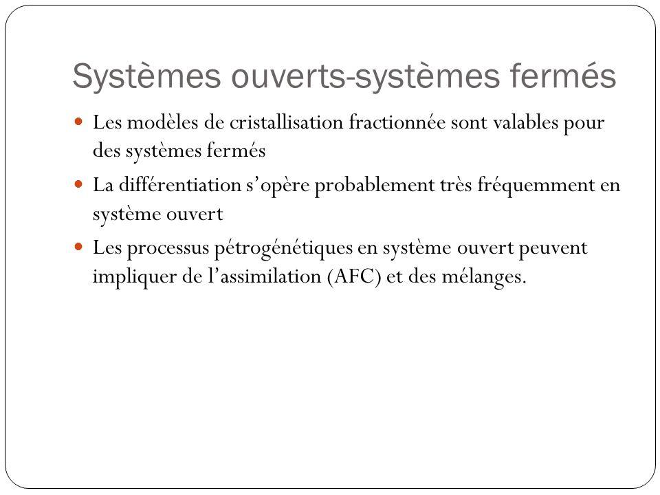 Systèmes ouverts-systèmes fermés Les modèles de cristallisation fractionnée sont valables pour des systèmes fermés La différentiation sopère probablement très fréquemment en système ouvert Les processus pétrogénétiques en système ouvert peuvent impliquer de lassimilation (AFC) et des mélanges.