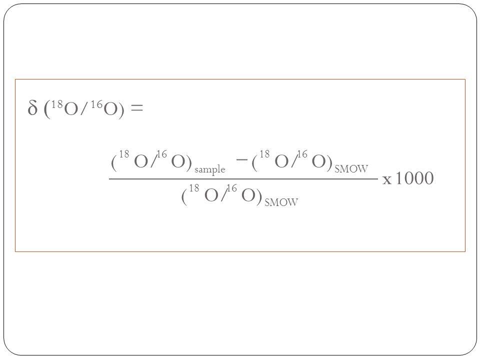 18 O/ 16 O) = (O/O)(O/O) (O/O) x1000 1816 sample 1816 SMOW 1816 SMOW