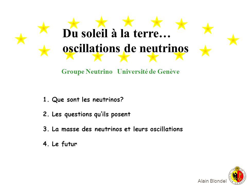 Alain Blondel Groupe Neutrino Université de Genève Du soleil à la terre… oscillations de neutrinos 1. Que sont les neutrinos? 2. Les questions quils p