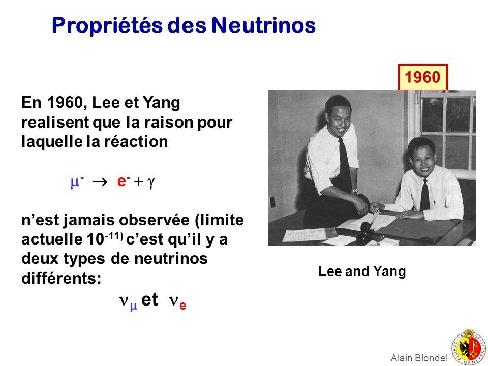Alain Blondel Lee and Yang Propriétés des Neutrinos 1960 En 1960, Lee et Yang realisent que la raison pour laquelle la réaction - e - nest jamais obse