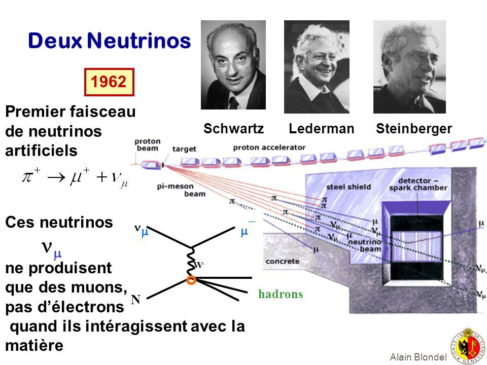Alain Blondel Deux Neutrinos 1962 Schwartz Lederman Steinberger Ces neutrinos ne produisent que des muons, pas délectrons quand ils intéragissent avec
