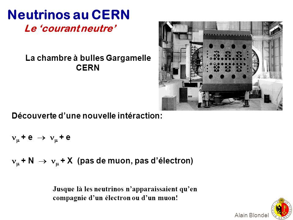 Alain Blondel Neutrinos au CERN Le courant neutre La chambre à bulles Gargamelle CERN Découverte dune nouvelle intéraction: + e + e + N + X (pas de mu