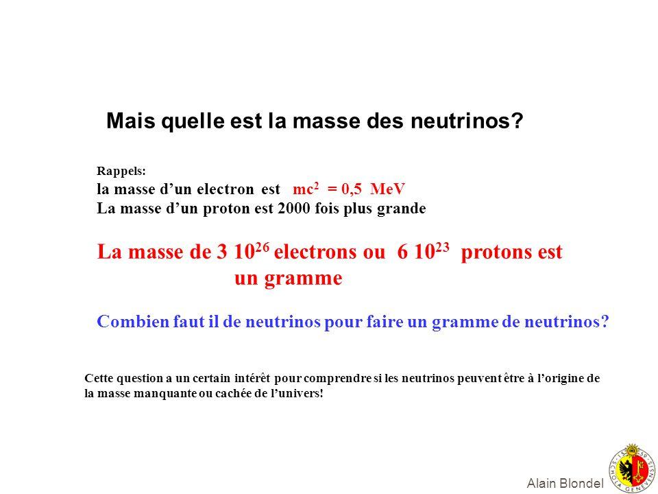 Alain Blondel Mais quelle est la masse des neutrinos? Rappels: la masse dun electron est mc 2 = 0,5 MeV La masse dun proton est 2000 fois plus grande