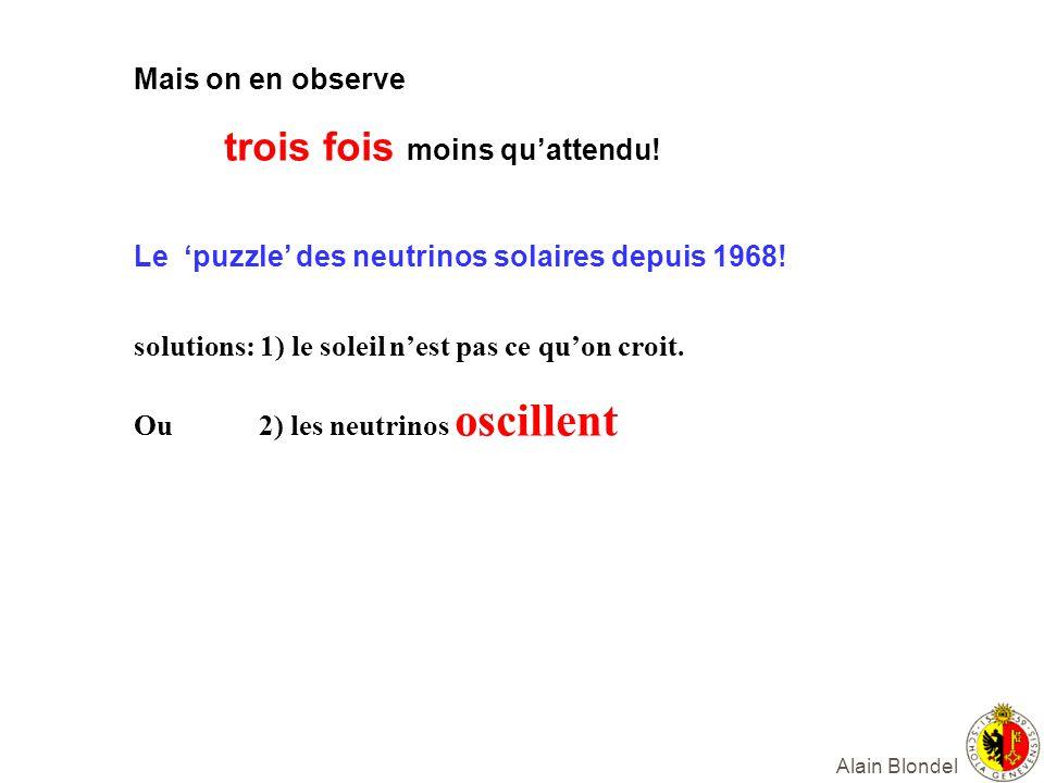 Alain Blondel Mais on en observe trois fois moins quattendu! Le puzzle des neutrinos solaires depuis 1968! solutions: 1) le soleil nest pas ce quon cr
