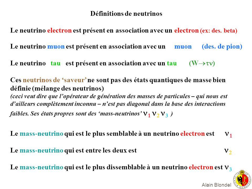 Alain Blondel Définitions de neutrinos Le neutrino electron est présent en association avec un electron (ex: des. beta) Le neutrino muon est présent e
