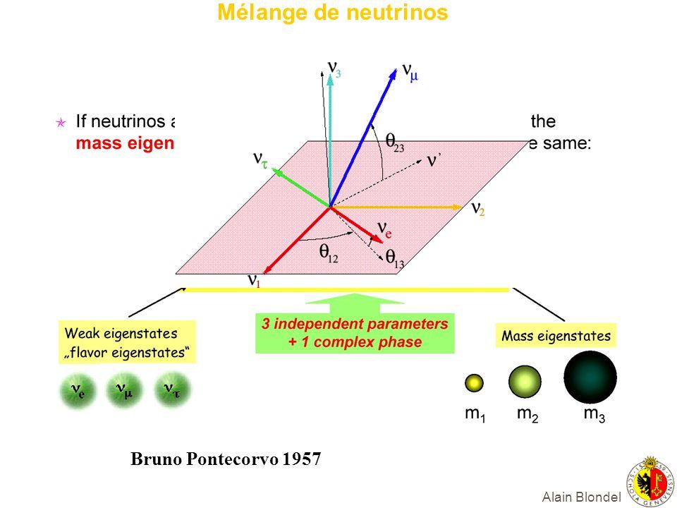 Alain Blondel Mélange de neutrinos Bruno Pontecorvo 1957