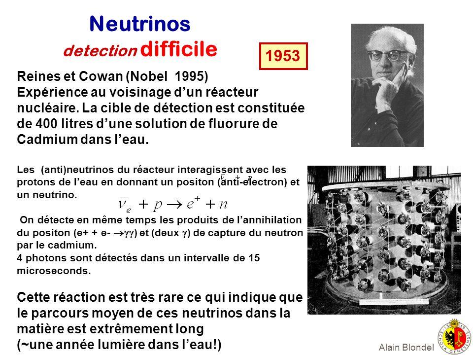 Alain Blondel Reines et Cowan (Nobel 1995) Expérience au voisinage dun réacteur nucléaire. La cible de détection est constituée de 400 litres dune sol