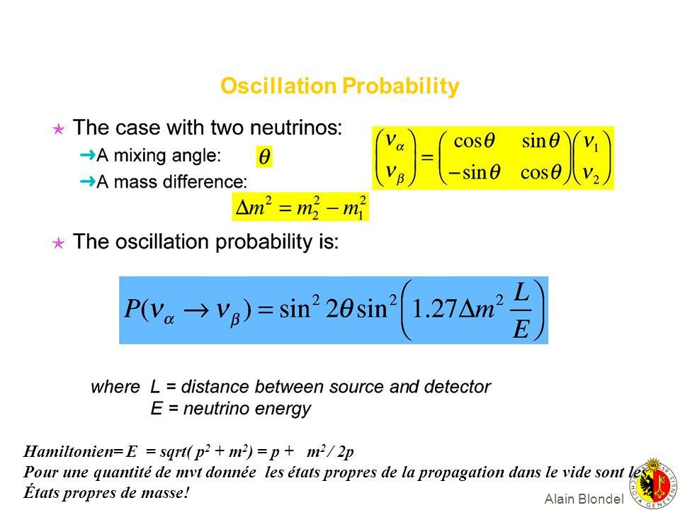 Alain Blondel Oscillation Probability Hamiltonien= E = sqrt( p 2 + m 2 ) = p + m 2 / 2p Pour une quantité de mvt donnée les états propres de la propag