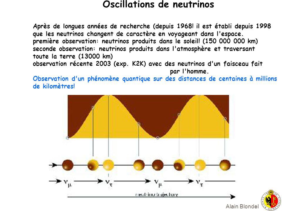 Alain Blondel Oscillations de neutrinos Après de longues années de recherche (depuis 1968! il est établi depuis 1998 que les neutrinos changent de car