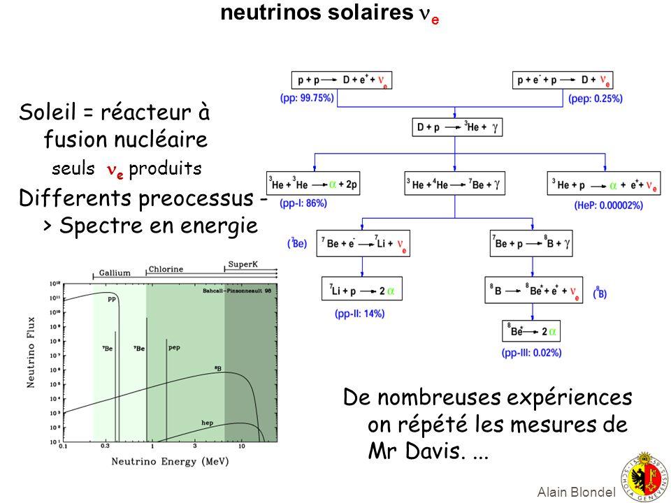 Alain Blondel neutrinos solaires e Soleil = réacteur à fusion nucléaire seuls e produits Differents preocessus - > Spectre en energie De nombreuses ex