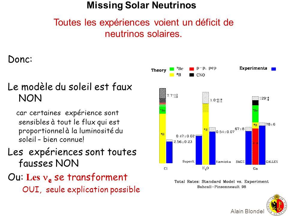 Alain Blondel Missing Solar Neutrinos Donc: Le modèle du soleil est faux NON car certaines expérience sont sensibles à tout le flux qui est proportion